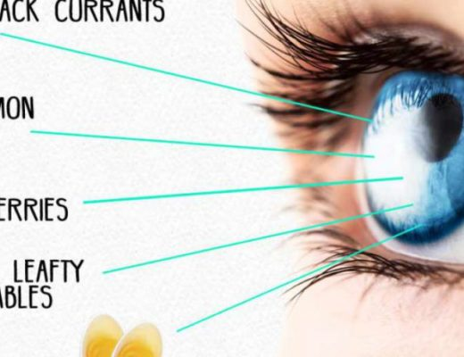 How to keep your eyes healthy?